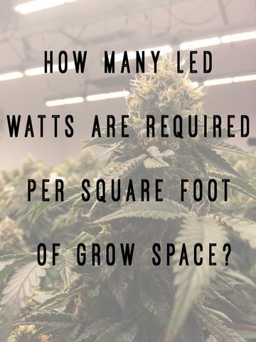 LED Grow Lights Depot